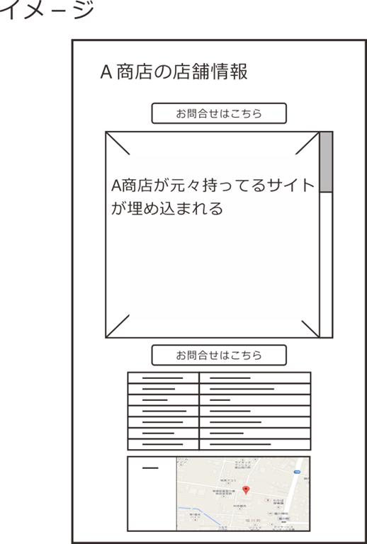 店舗のイメージ